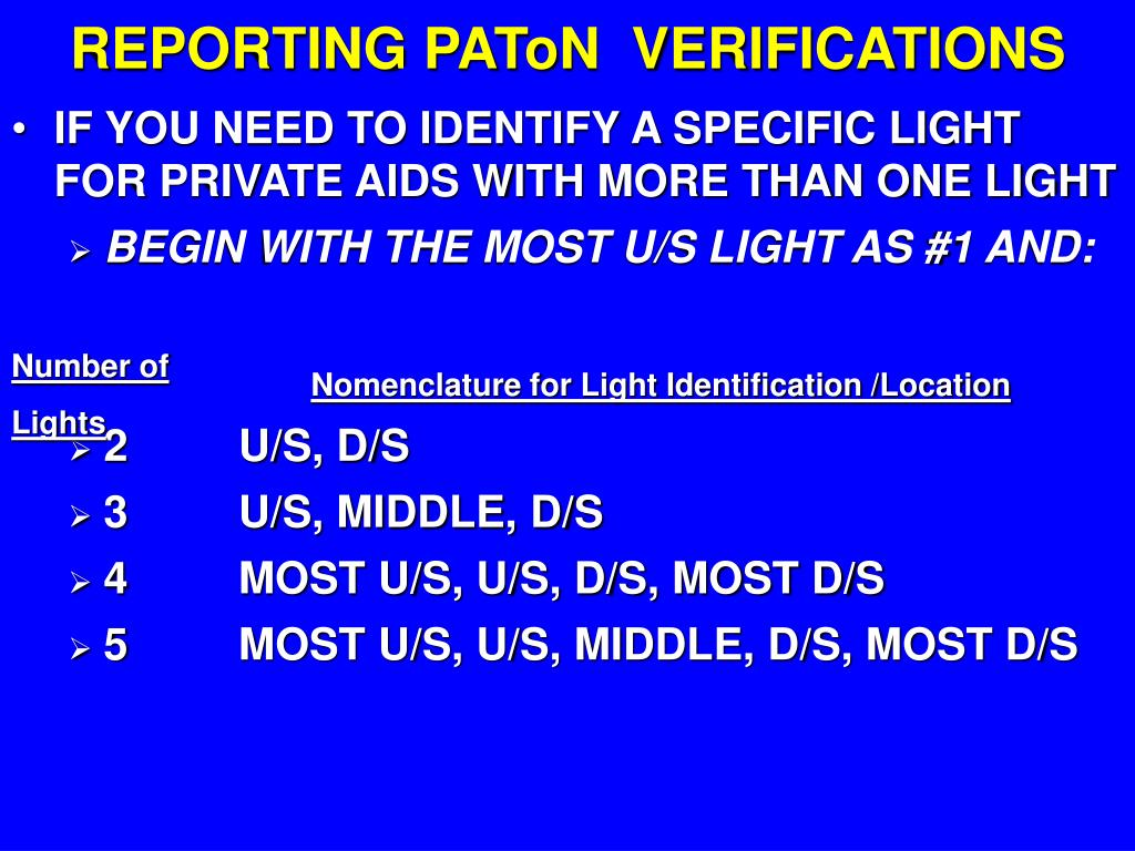 REPORTING PAToN  VERIFICATIONS