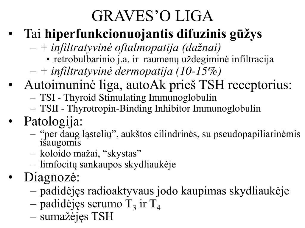 GRAVES'O LIGA
