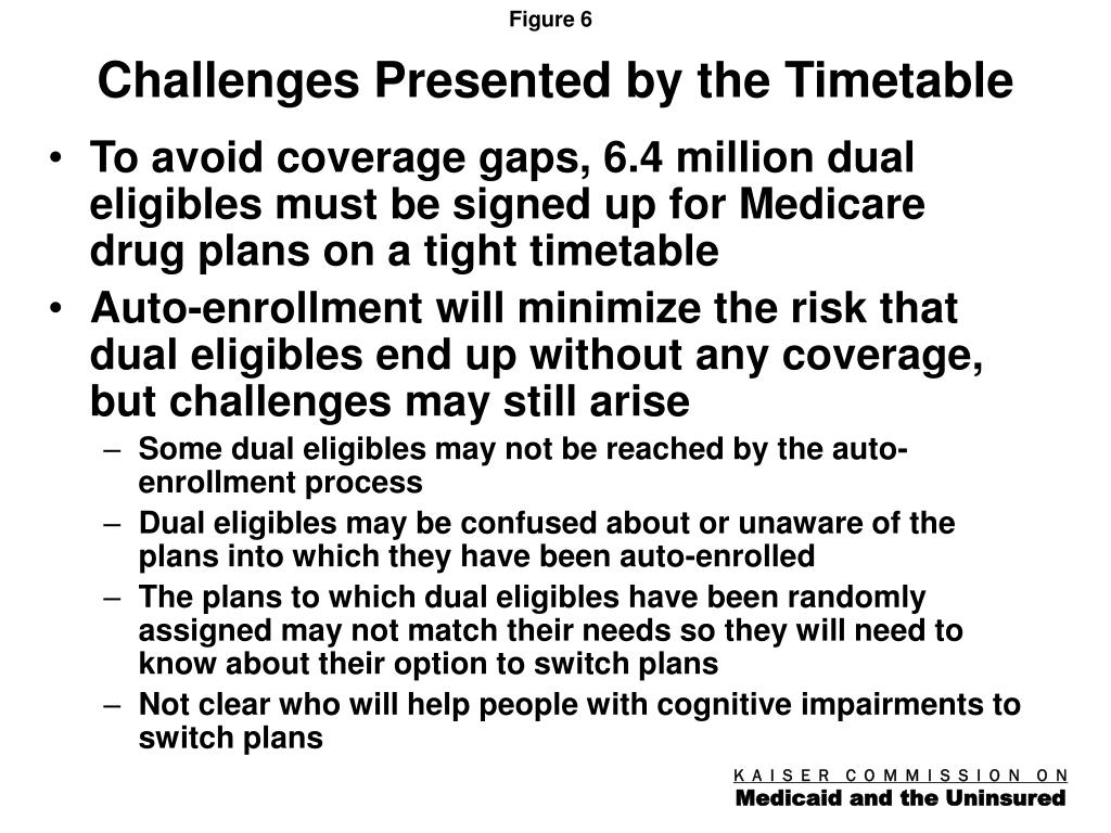 Challenges Presented by the Timetable