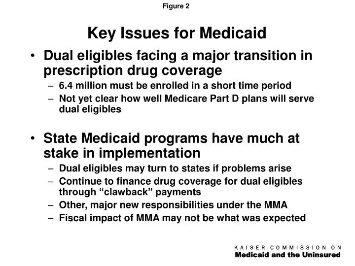 Key issues for medicaid