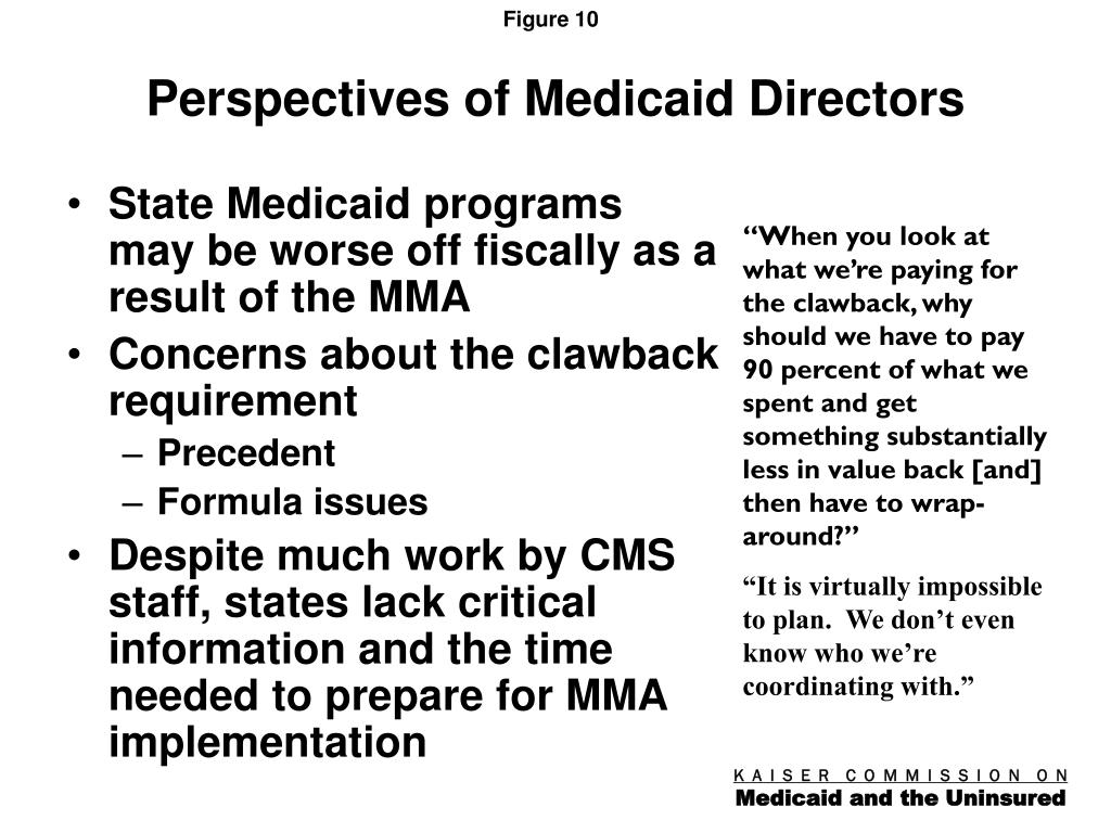 Perspectives of Medicaid Directors