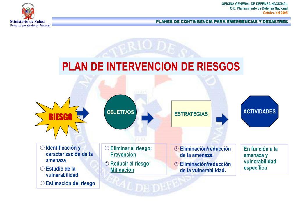 PLAN DE INTERVENCION DE RIESGOS
