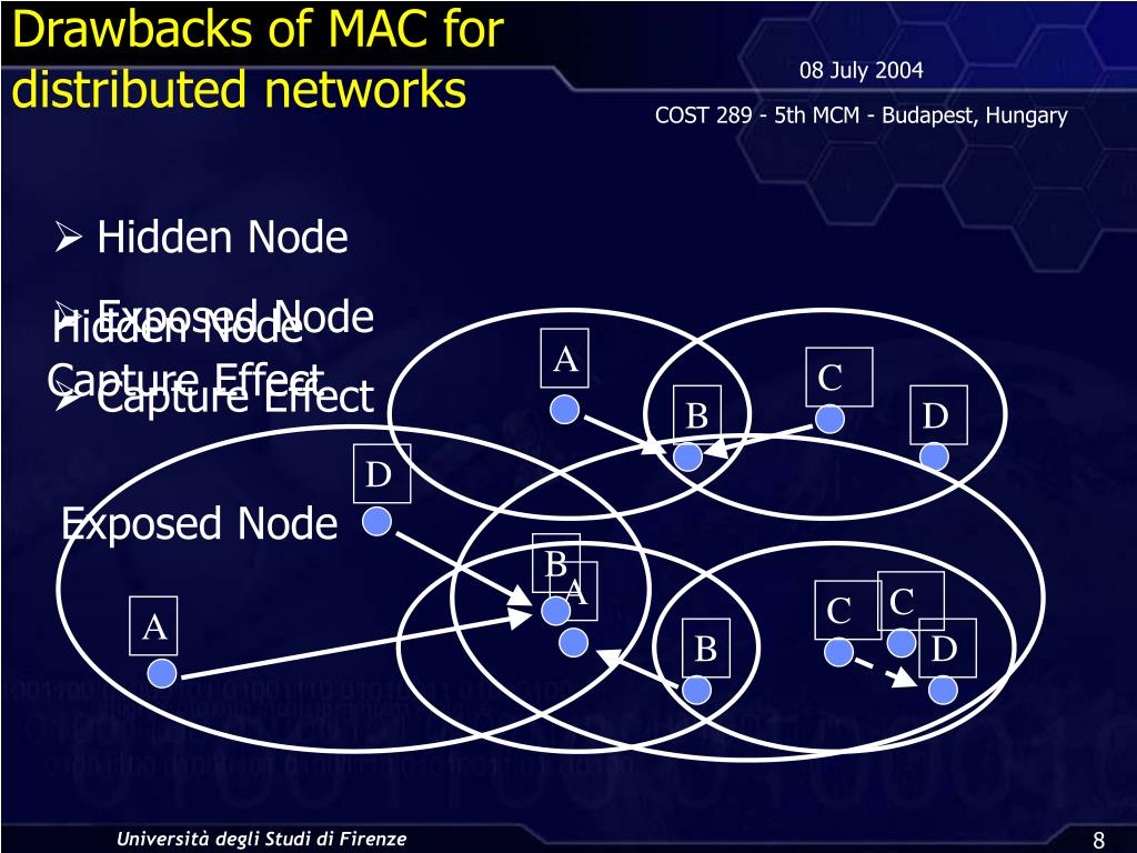 Drawbacks of MAC for distributed networks