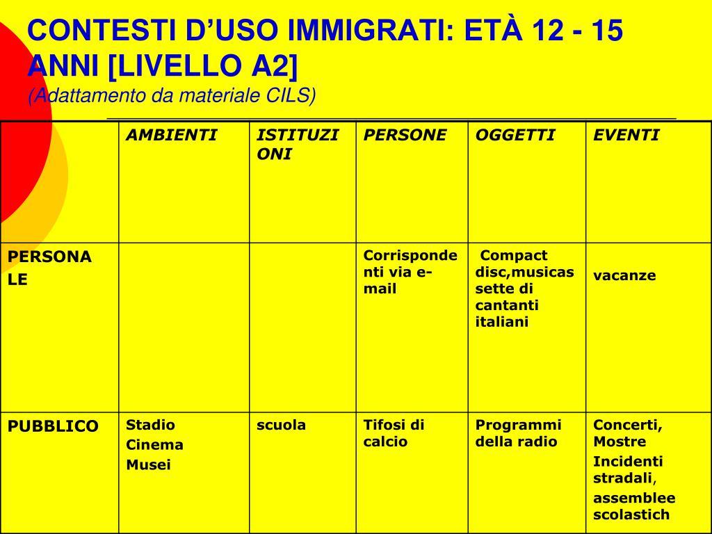 CONTESTI D'USO IMMIGRATI: ETÀ 12 - 15 ANNI [LIVELLO A2]