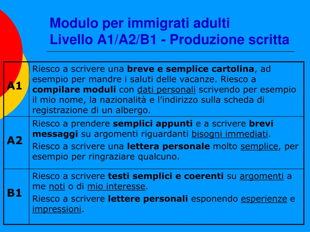 Modulo per immigrati adulti