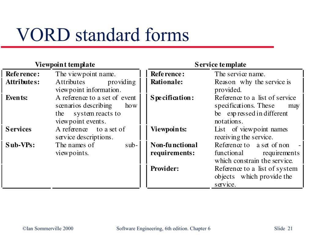 VORD standard forms