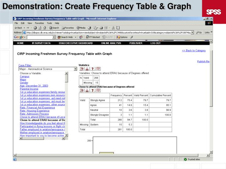 Demonstration: Create Frequency Table & Graph