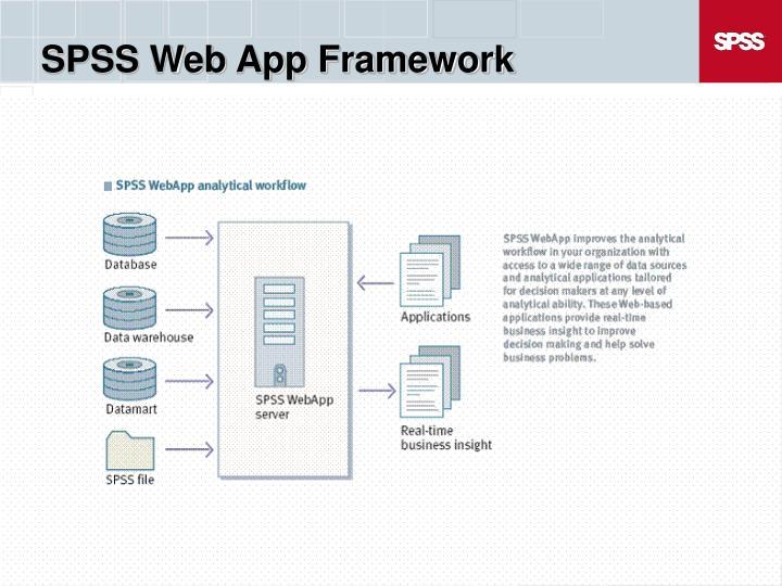 SPSS Web App Framework