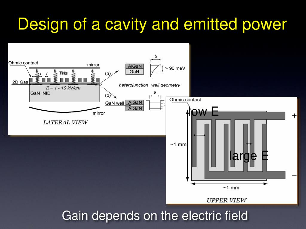 Design of a cavity and emitted power