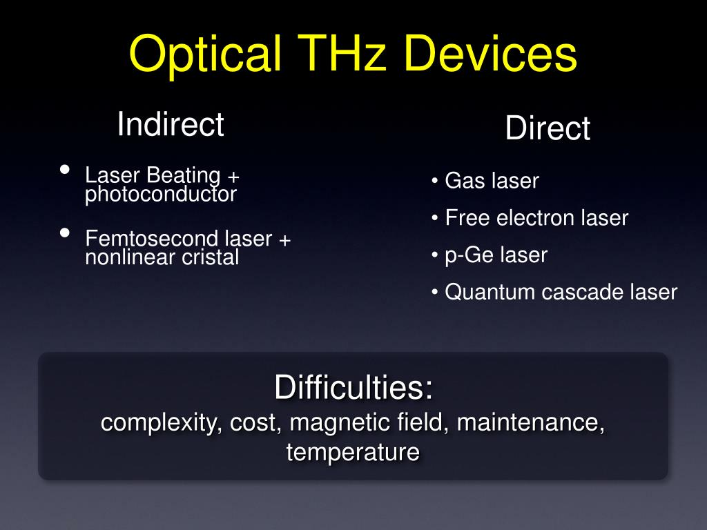 Optical THz Devices
