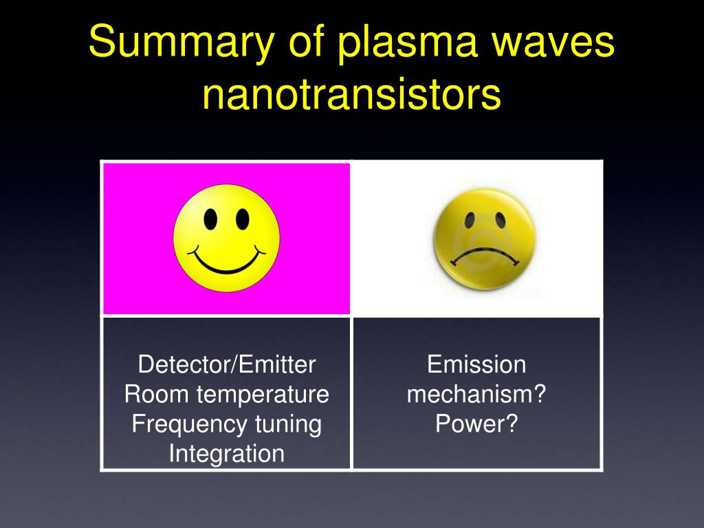 Summary of plasma waves nanotransistors