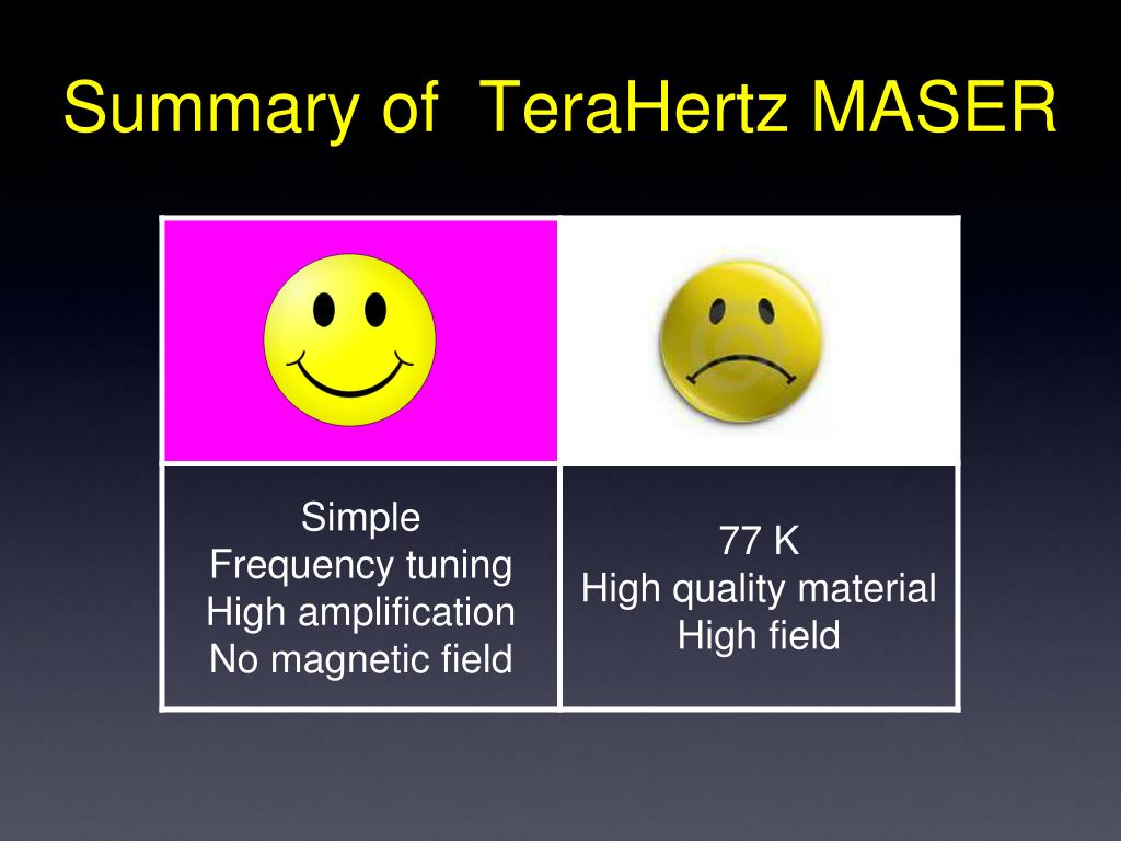 Summary of  TeraHertz MASER