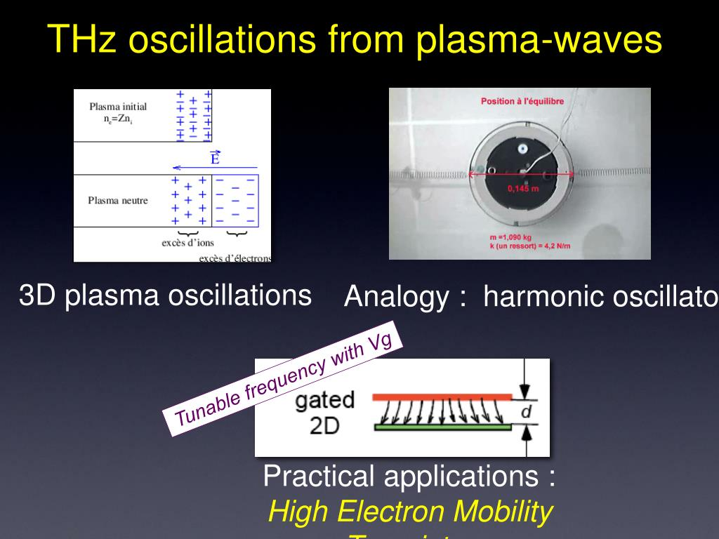 THz oscillations from plasma-waves