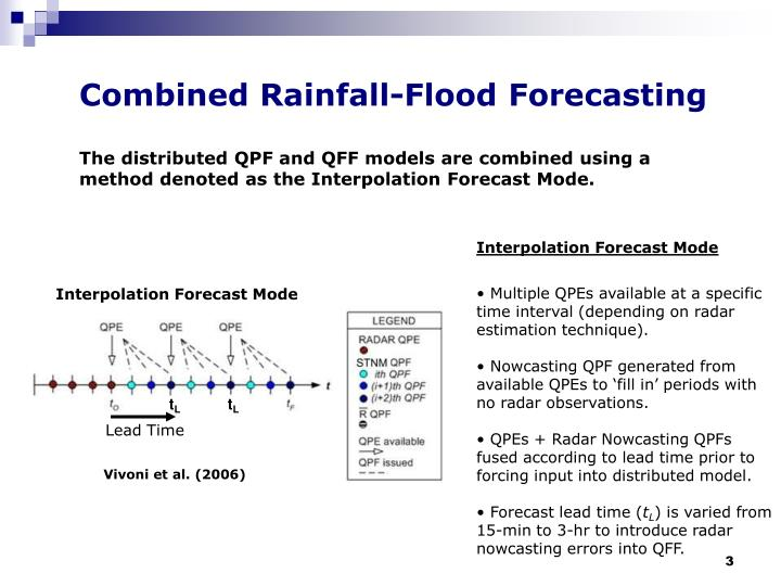 Combined Rainfall-Flood Forecasting