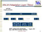 aal3 4 adaptation layer telco