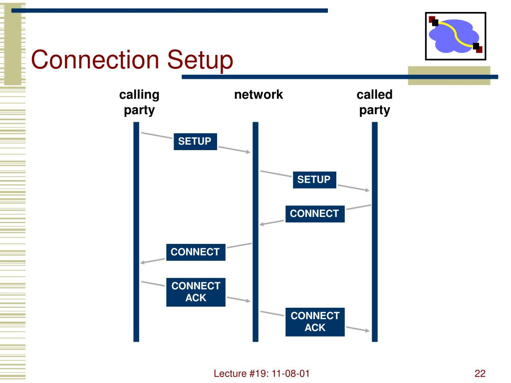 Connection Setup