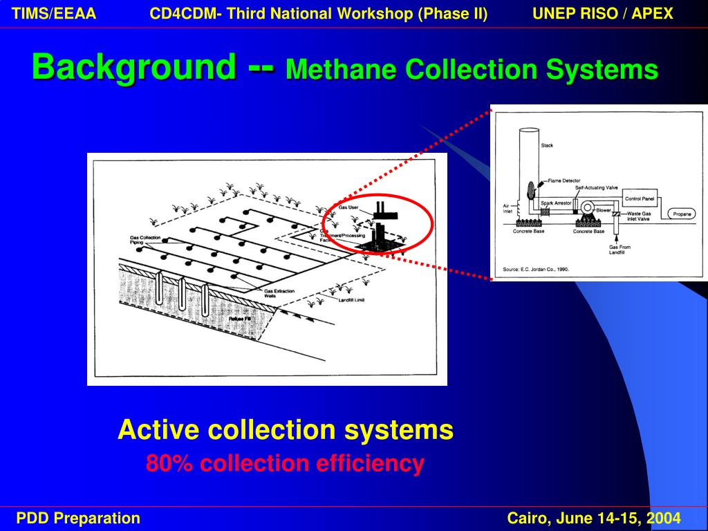 Active collection systems