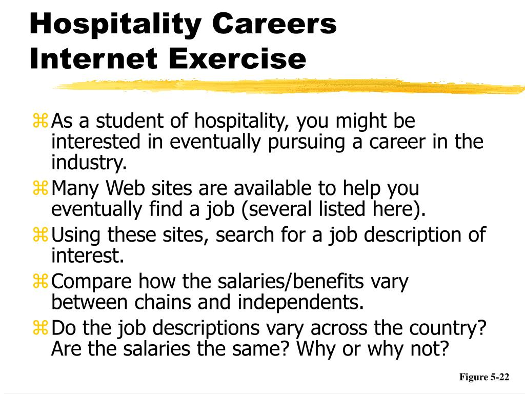 Hospitality Careers Internet Exercise