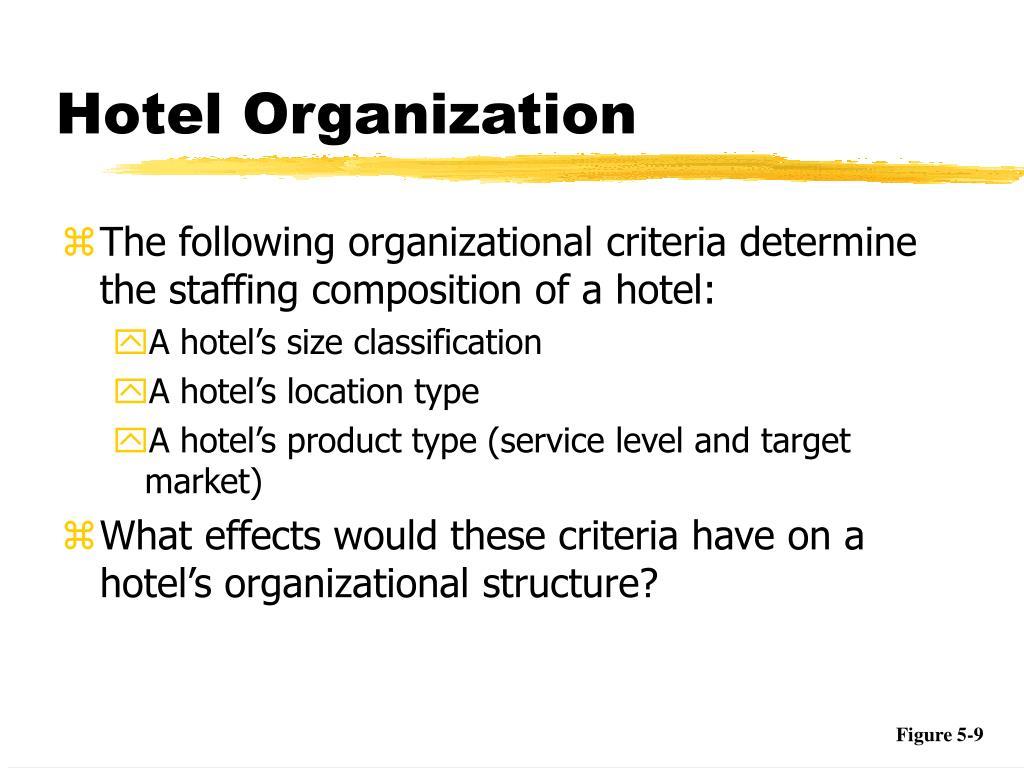 Hotel Organization