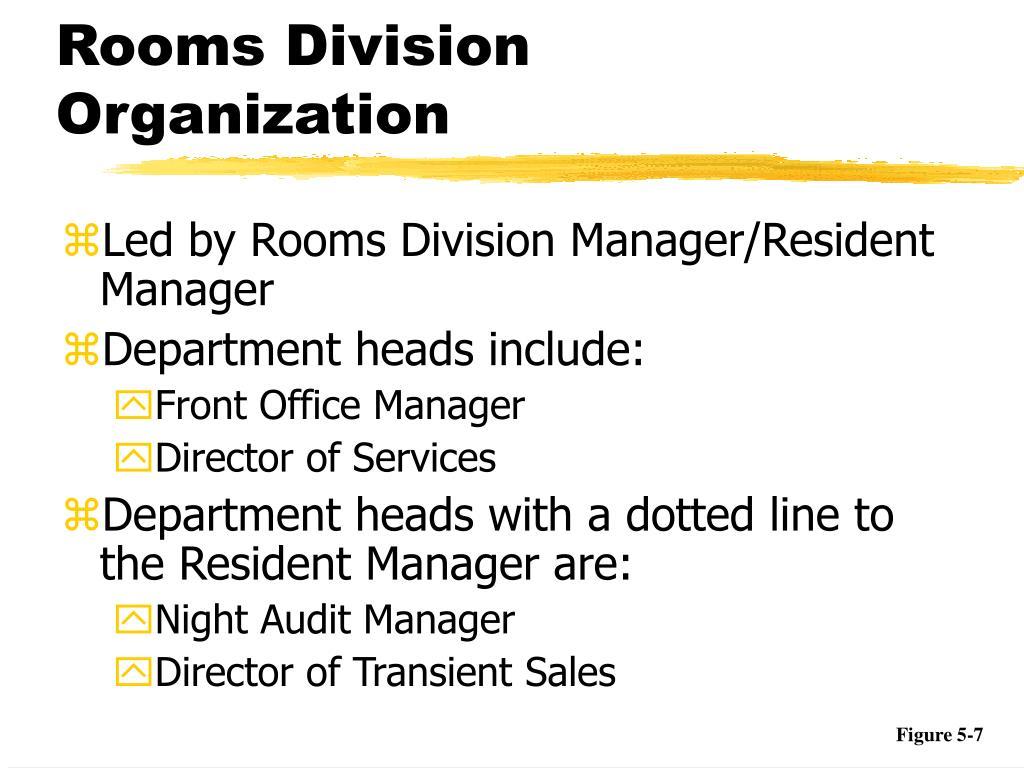 Rooms Division Organization
