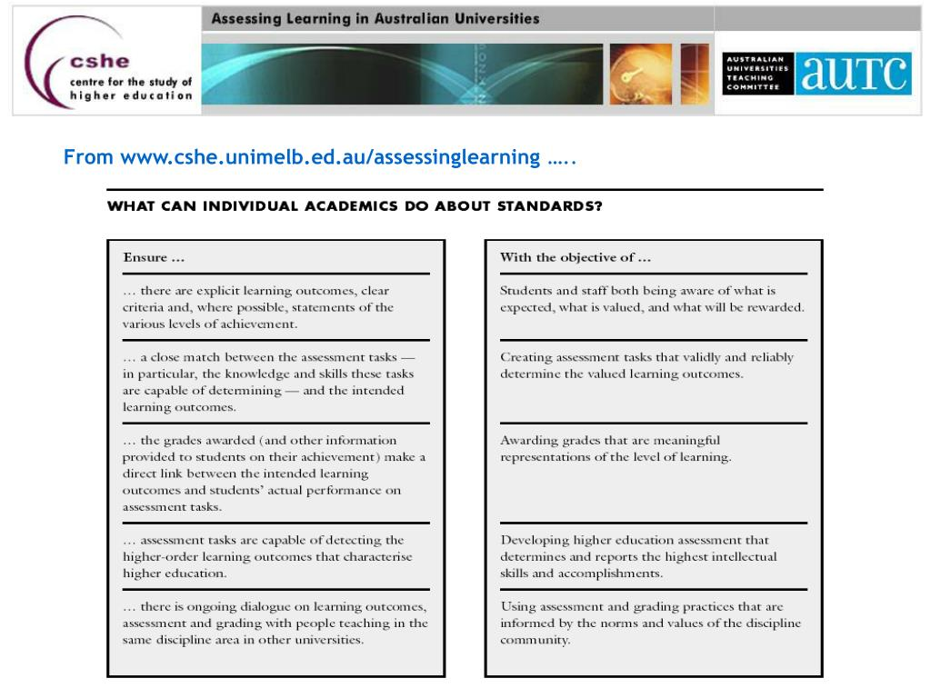 From www.cshe.unimelb.ed.au/assessinglearning