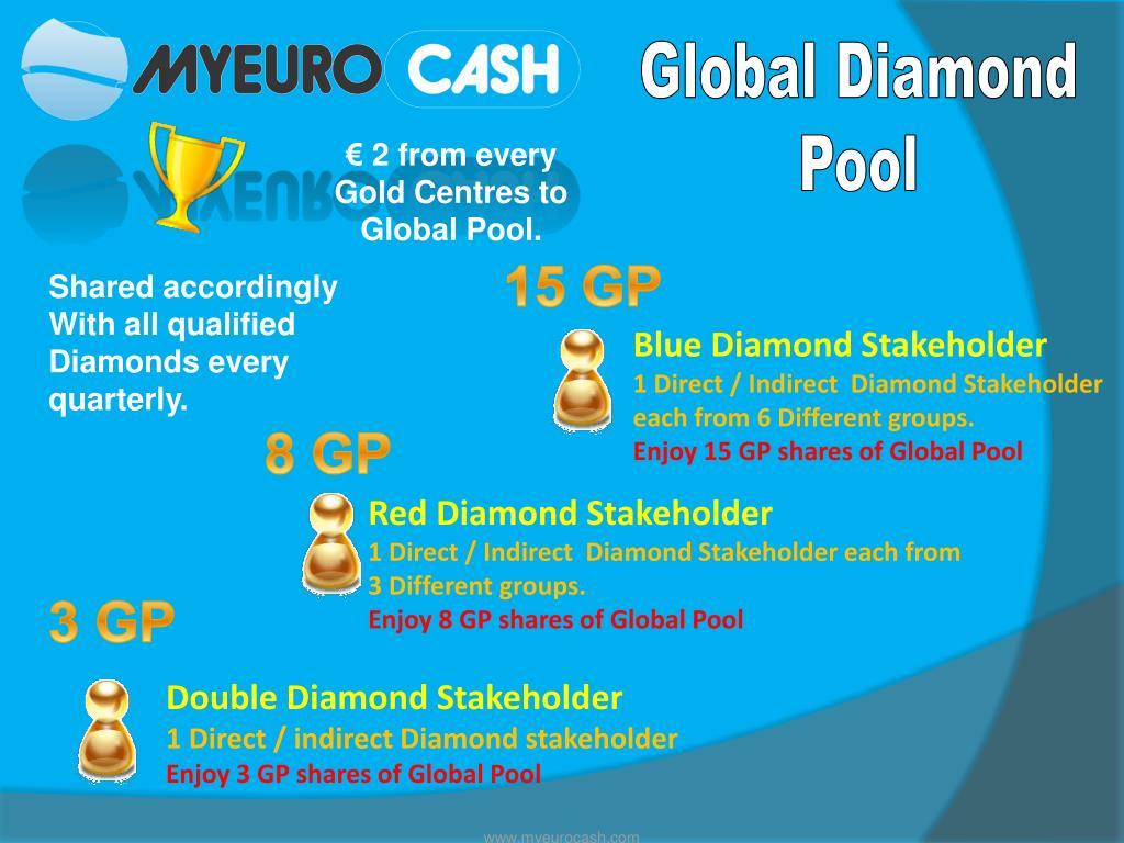 Global Diamond