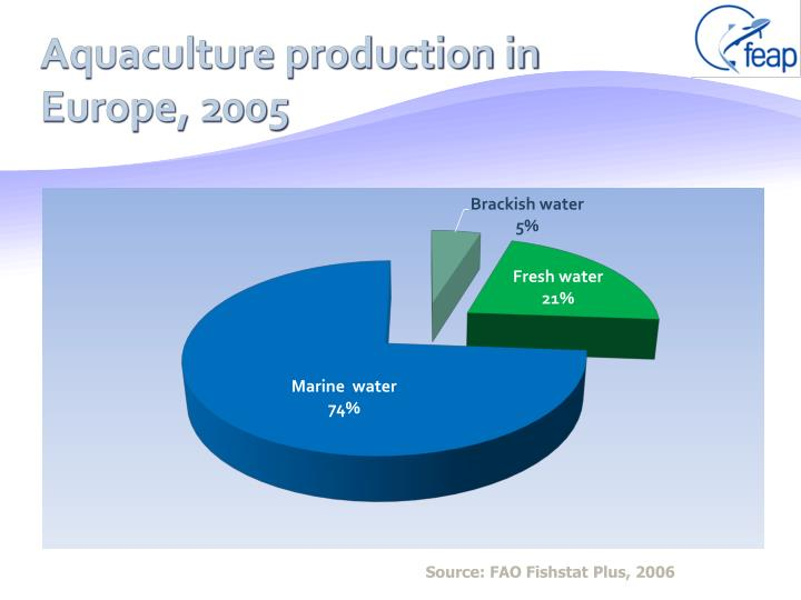 Aquaculture production in europe 2005