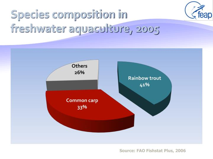 Species composition in freshwater aquaculture 2005