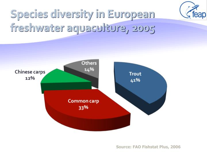 Species diversity in European freshwater aquaculture, 2005