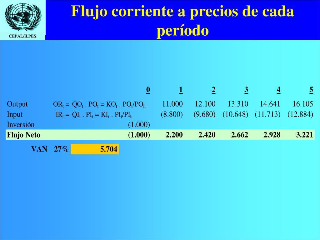 Flujo corriente a precios de cada período