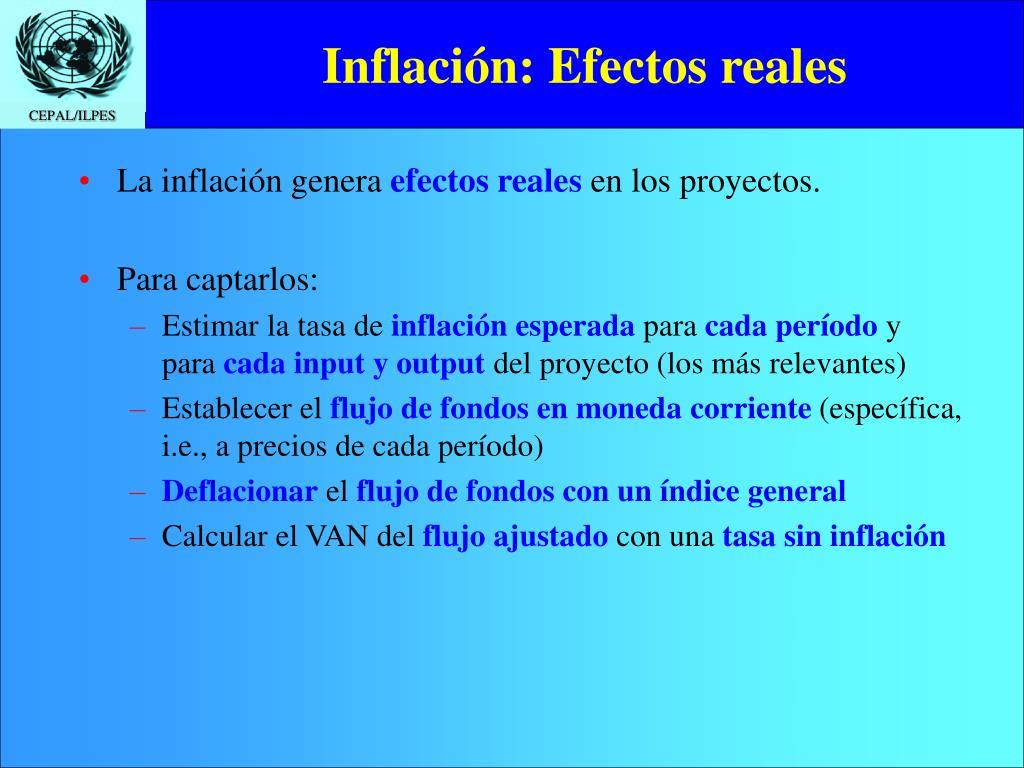 Inflación: Efectos reales