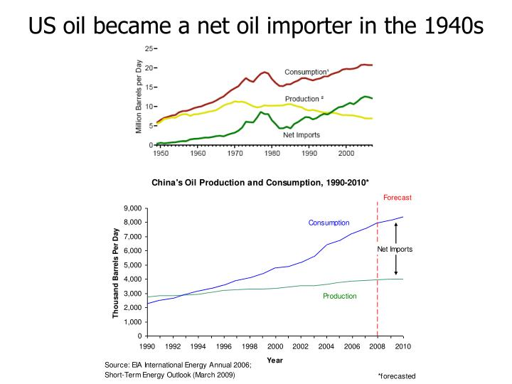 US oil became a net oil importer in the 1940s