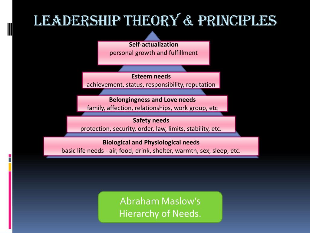 personal leadership theory