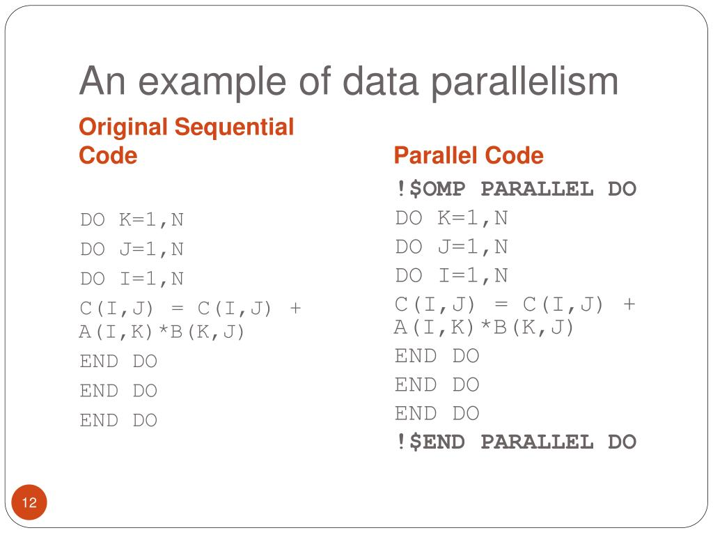 An example of data parallelism