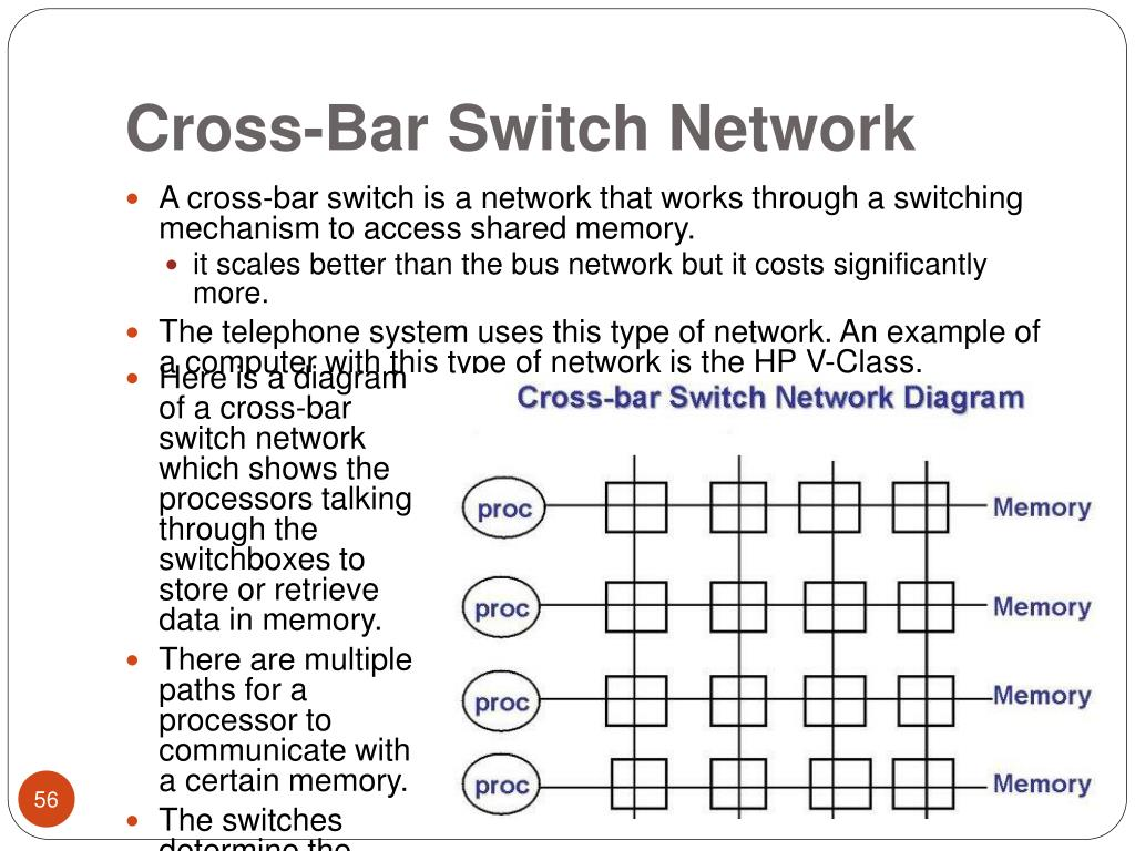 Cross-Bar Switch Network