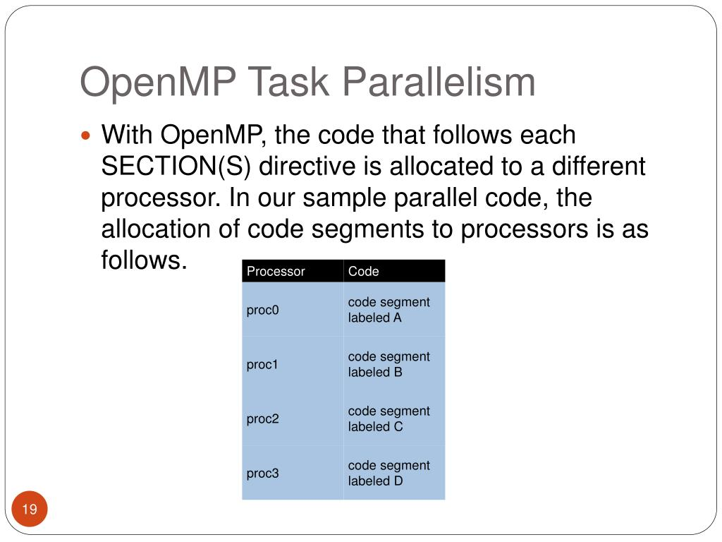 OpenMP Task Parallelism