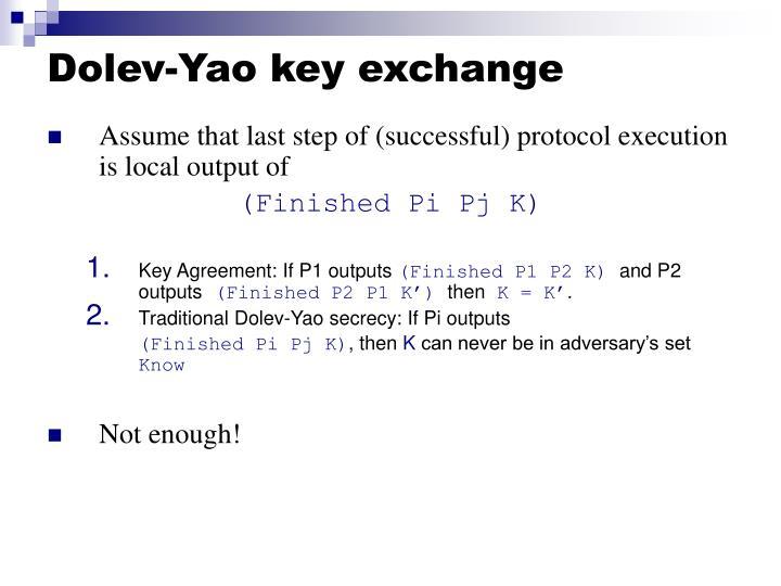 Dolev-Yao key exchange