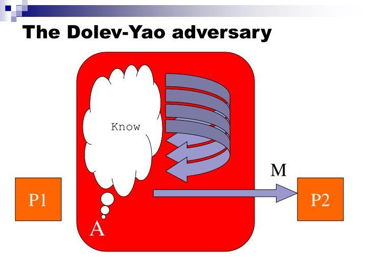 The Dolev-Yao adversary
