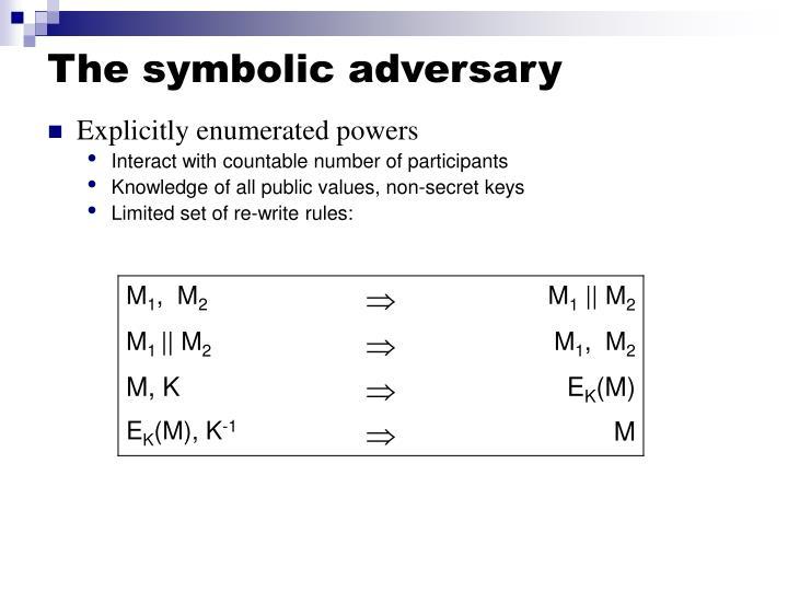 The symbolic adversary