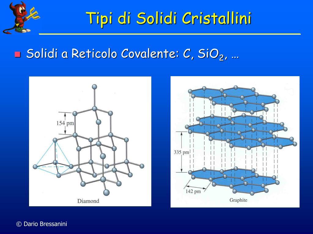 Tipi di Solidi Cristallini