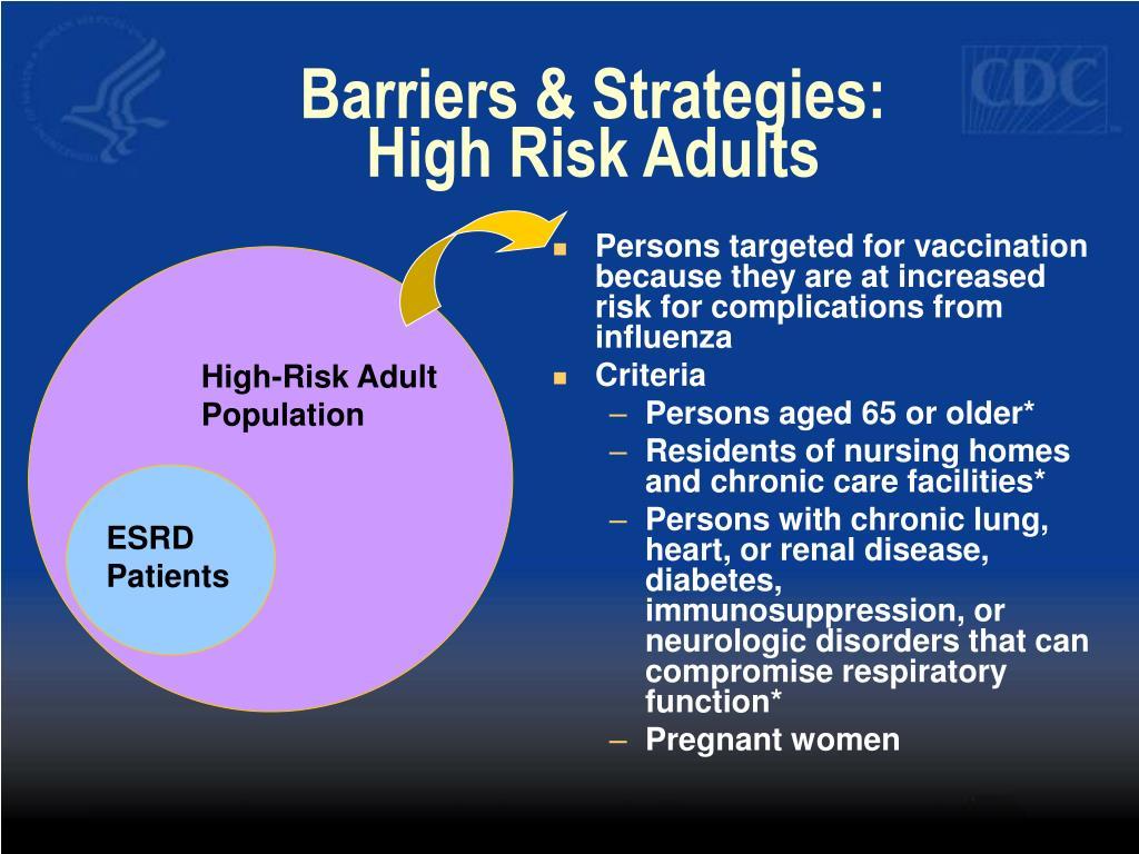Barriers & Strategies:
