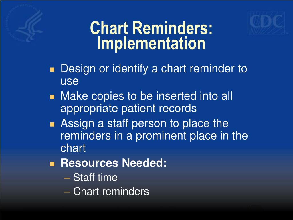 Chart Reminders: Implementation