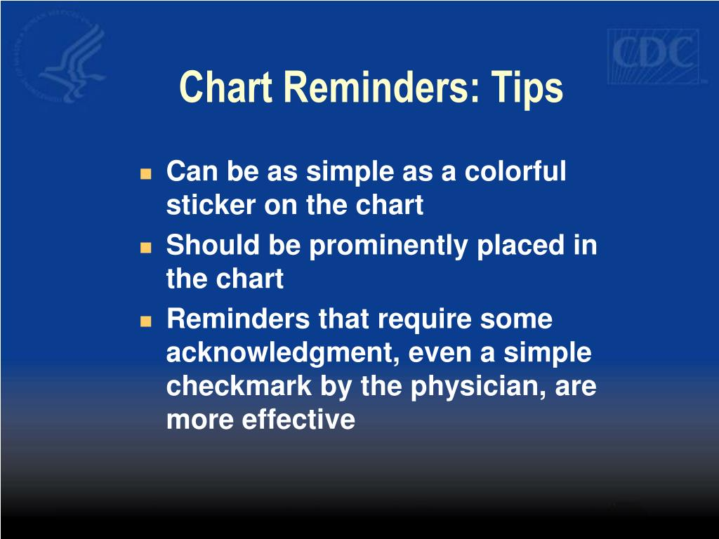 Chart Reminders: Tips