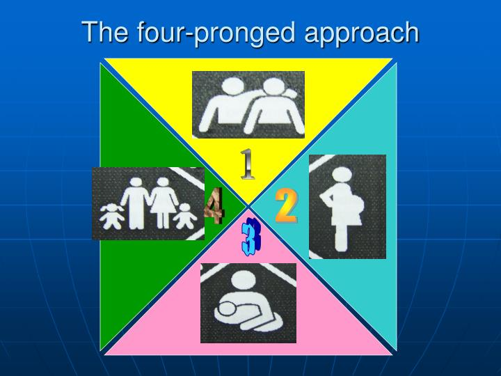 The four pronged approach