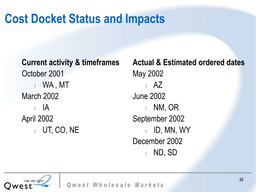 Cost Docket Status and Impacts