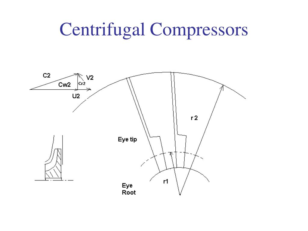 Velocity diagrams for compressors
