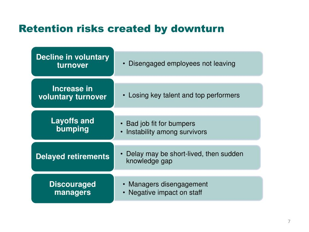 Retention risks created by downturn