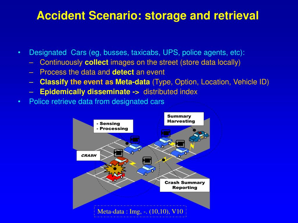 Accident Scenario: storage and retrieval