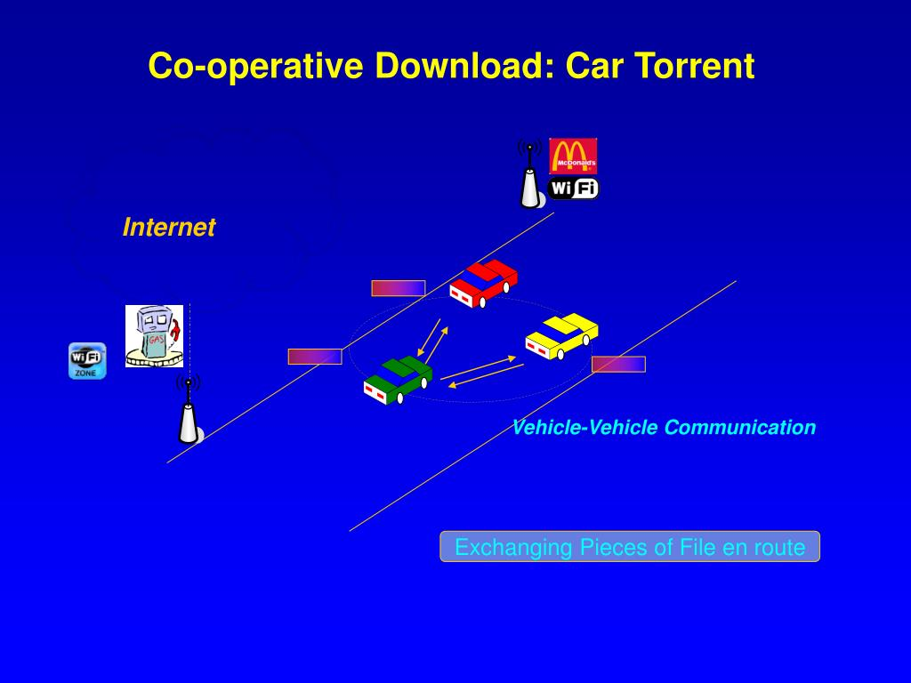 Co-operative Download: Car Torrent