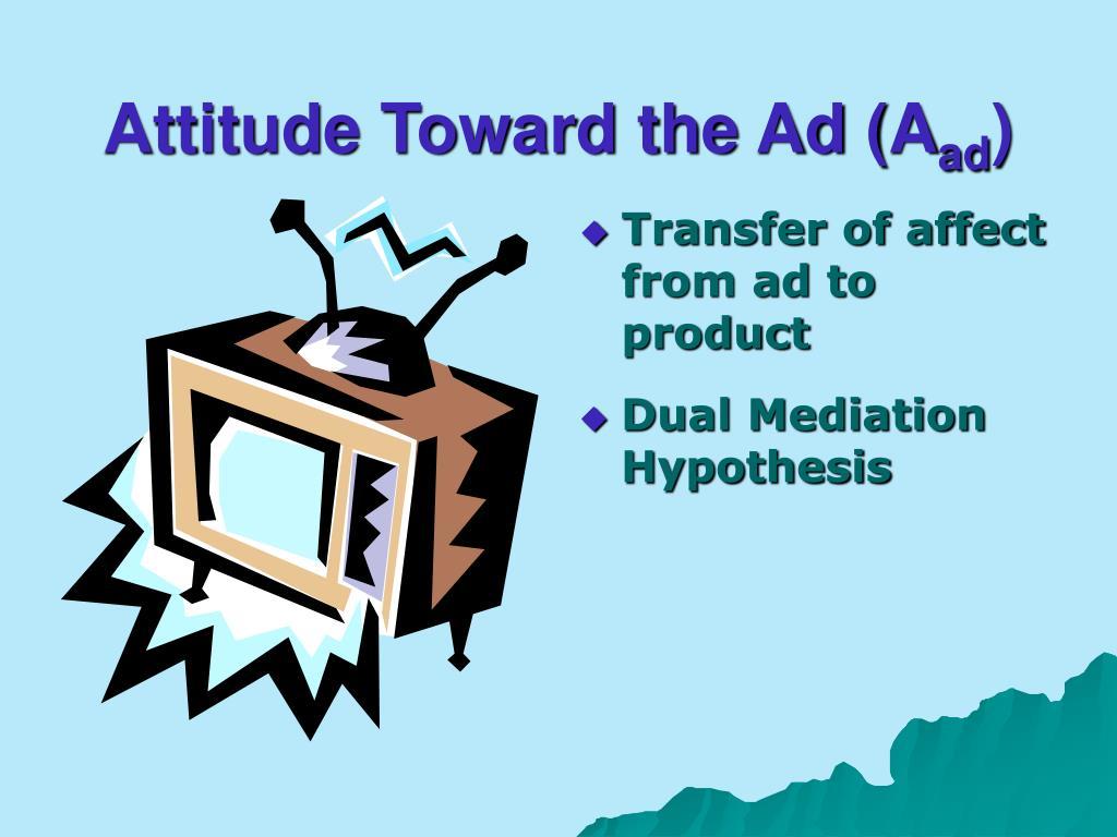 Attitude Toward the Ad (A